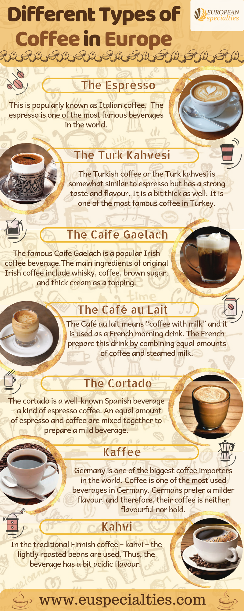different types of coffee in europe